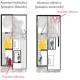 Seguridad de los ascensores hidráulicos (I)