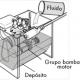 Mantenimiento del fluido hidráulico y el depósito
