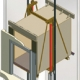 Dispositivo de seguridad mecánico: para montacargas y montacoches (II)