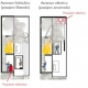 Seguridad del ascensor hidráulico en caso de terremoto o apagón