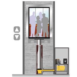 Funcionamiento ascensor hidráulico