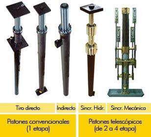 Pistones convencionales y pistones telescópicos