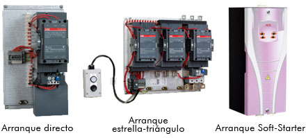Modos de arranque de un motor electrico